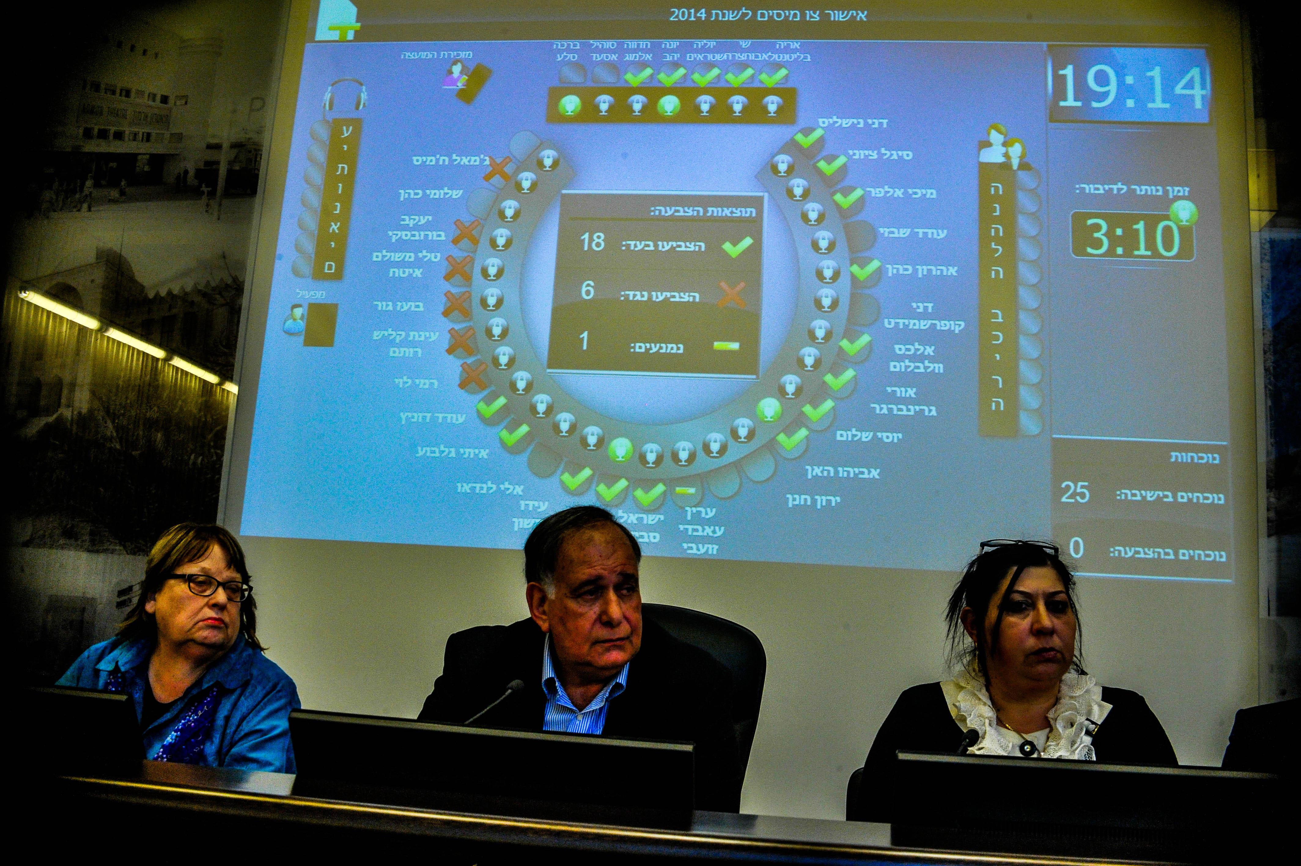 ישיבת מליאת מועצת העיר (צילום: אדיר נמרוד כץ)