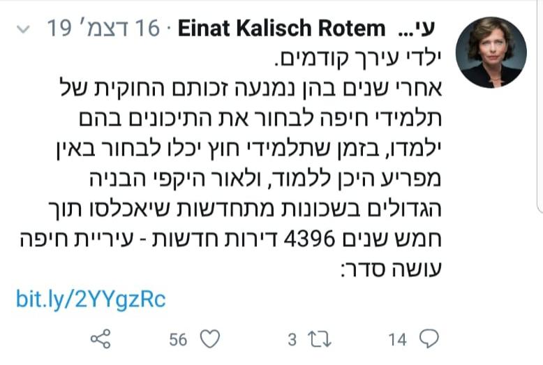 הקריטריונים של עיריית חיפה לחלוקת תמיכות לישיבות ולכוללים