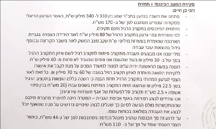 פרוטוקול ישיבת פורום ראשי המינהלים בעיריית חיפה